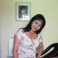 monicaluza's profile photo