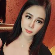 anantayak663182's profile photo