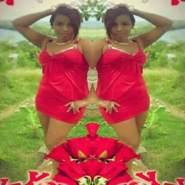 milagrom204531's profile photo