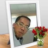 artis78's profile photo