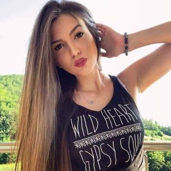 annap2119_Kyiv_Single_Female
