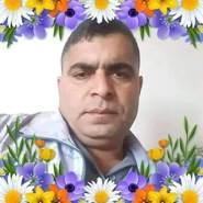 krih703's profile photo