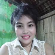 thuthu2323atgmailcom's profile photo