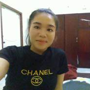 useratyz61's profile photo