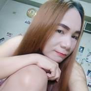 peung36's profile photo