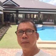 rabx449's profile photo