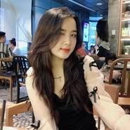 dangt084163's profile photo