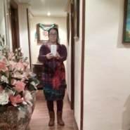 amayai861115's profile photo