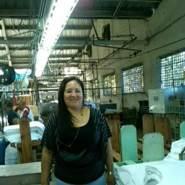 angelamancebonin's profile photo