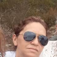 lucianam489232's profile photo