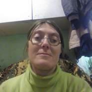 lyudar346866's profile photo