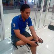 rizkyt41's profile photo