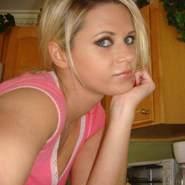 luisa412908's profile photo