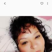 jucarad862479's profile photo