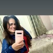 andrak849511's profile photo