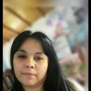 cintydelacruz's profile photo