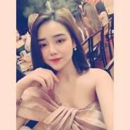 linhn143615's profile photo