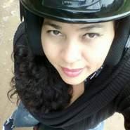 ruthe118524's profile photo