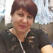 zinaidam79538's profile photo