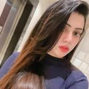 reena744894's profile photo