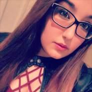 z4q7gko586's profile photo