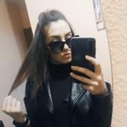 yuliyai945302's profile photo