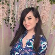 clarae580532's profile photo
