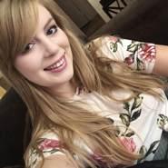 lucya2189's profile photo