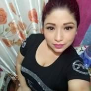 dianat224488's profile photo