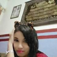 anggi8131's profile photo