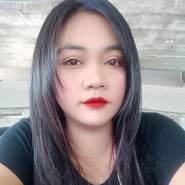 userwxun09's profile photo