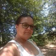 meuryalves6's profile photo