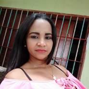 helihannas's profile photo