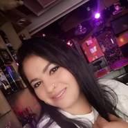 charlyys835860's profile photo