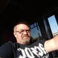 johnt112415's profile photo
