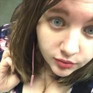 faan418's profile photo