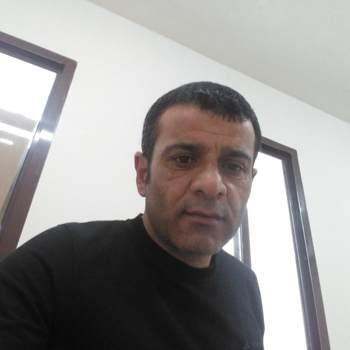 goekhanb223437_Al Wakrah_Single_Male