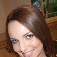 keya886's profile photo