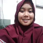 mbaki308's profile photo