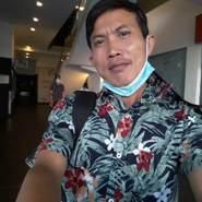 isbandib446159's profile photo