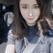 userdt60's profile photo