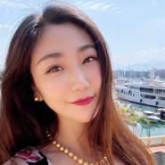 cheng41's profile photo