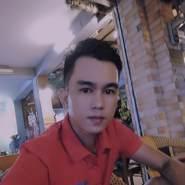 hieut61's profile photo