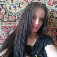 lena012447's profile photo