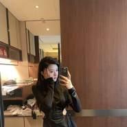 diw1193's profile photo