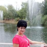 svetlanas773992's profile photo