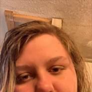 cy3w1d72's profile photo