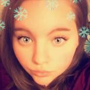 m3t9p6ax285's profile photo