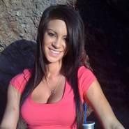 sandwa's profile photo