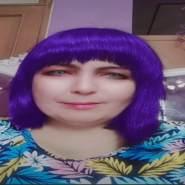 nimar2602's profile photo